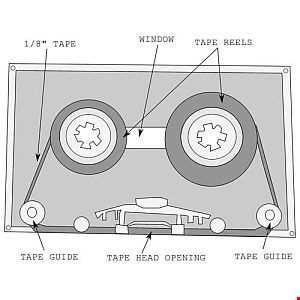 DEF Tunes 1993 1994 Part 1