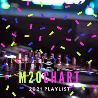 M20 2021 MIX BY MISKHA DJ