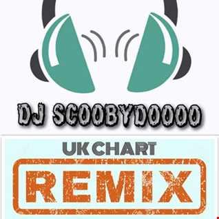 UK Chart Mix February 2020