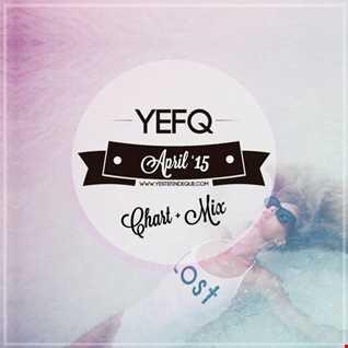 YEFQ April Chart Mix