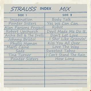 Strauss Mixtape (Vol.2)