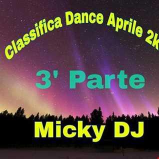 Classifica Dance Aprile 2k16   3' Parte   Micky DJ