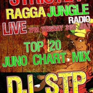 LIVE STRICTLY RAGGA JUNGLE TOP 20 MIX BY DJ STP (JULY 2018)