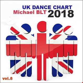 Michael BLT   UK Dance Chart 2018 vol.8