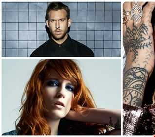 IT'S SWEET (DJ HONEE T BLEND) CALVIN HARRIS X FLORENCE WELCH x RIHANNA