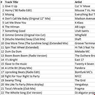 July 2016 90s Top 40 & Club Mix
