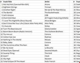 2020 July Friday 1995 Mix