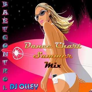 Dj Olley Beatcontrol Dance Chart Summer Mix