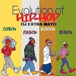 EVOLUTION OF HIP HOP 80'S -2000'S